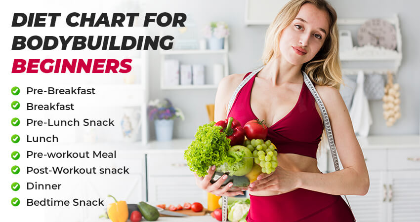 Diet Chart For Bodybuilding Beginners: A Detailed Weekly Plan
